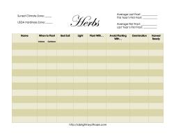 Herb Planning